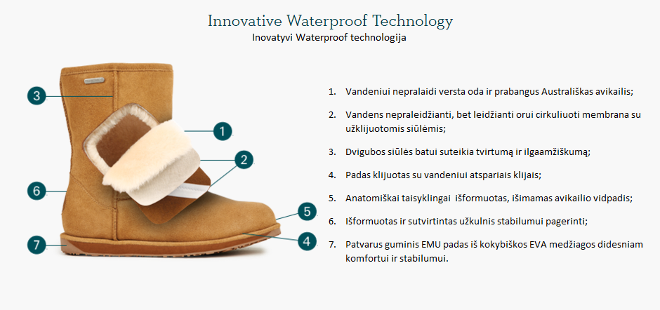 EMU Innovative Waterproof Technology LT