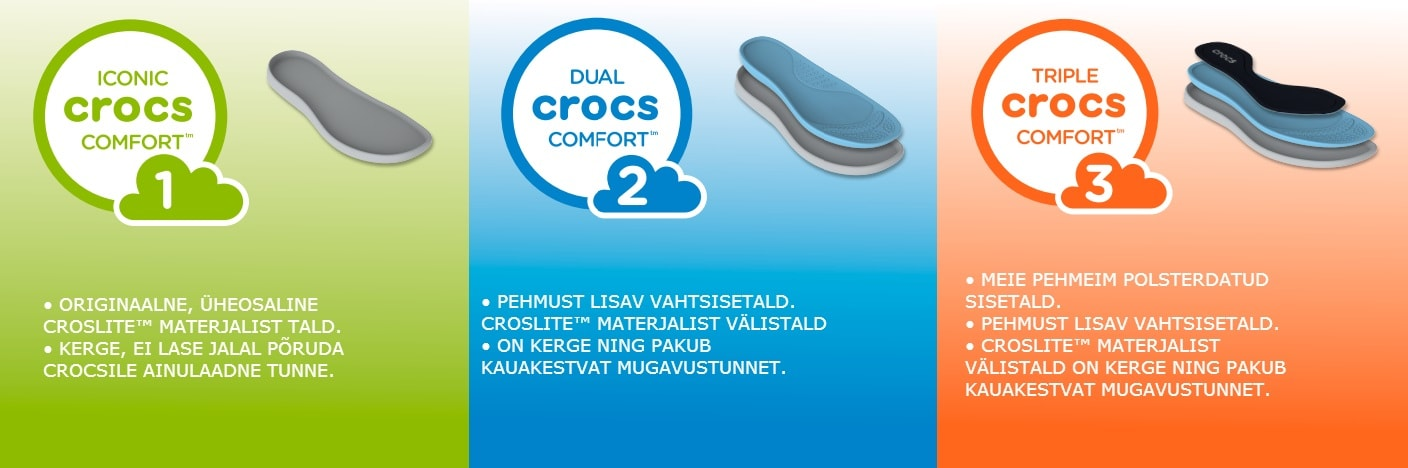 EE brand discription crocs comfort ee-min