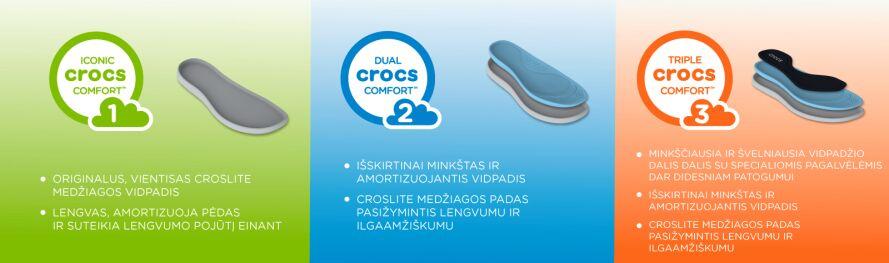 Crocs_Comfort_1600x474